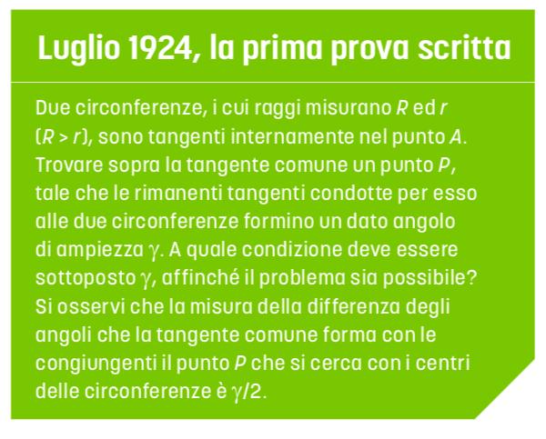 Maturità Matematica 1924
